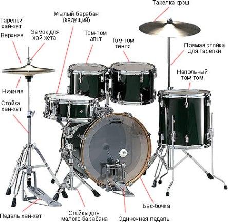 барабанов – высокий том-том